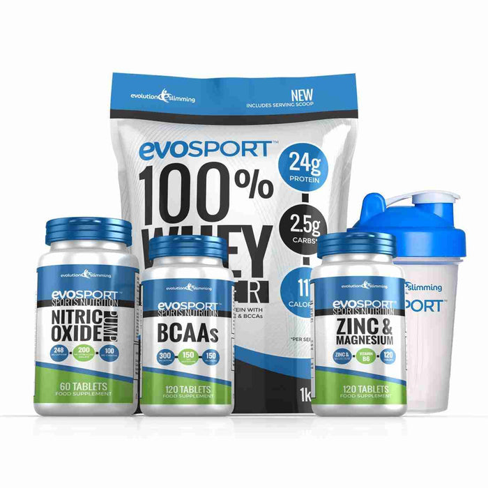 Muscle Building Bundle for Men