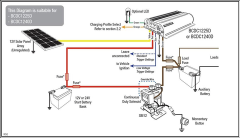 Why you need an in-vehicle battery charger – REDARC Electronics Magnum Smart Battery Combiner Wiring Diagram on