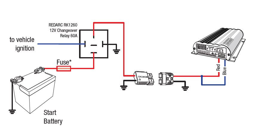 to run ignition feed all the way to the unit (for example, if installed  in a trailer) - the following 'short-cut' using a rk1260 relay kit may be  used
