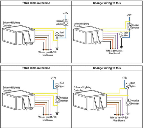 dimming_large?v=1505441775 wiring guides redarc electronics redarc dual battery wiring diagram at gsmportal.co