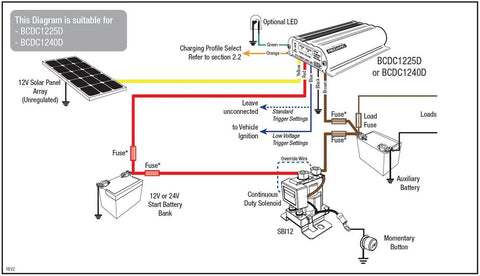 simple dual battery wiring diagram wiring diagram. Black Bedroom Furniture Sets. Home Design Ideas