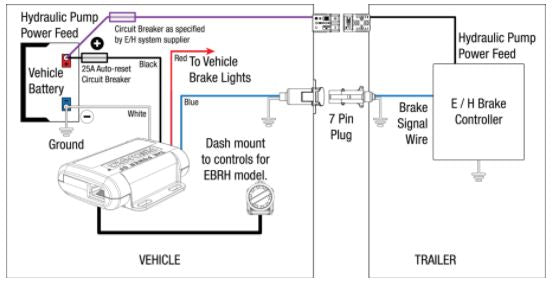 Faqs redarc electronics please see the diagram below for detail on a typical tow pro electric hydraulic installation asfbconference2016