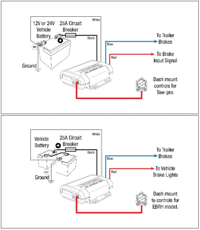 Dc 12v Wiring Guide - Machine Repair Manual Dc Solar Wiring Diagrams For Travel Trailers on