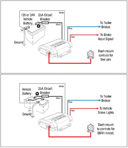 wire up tow pro_large?v=1505441068 wiring guides redarc electronics redarc bcdc1240 wiring diagram at panicattacktreatment.co