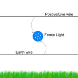 Pulsar Electric Fence Light - JVA Technologies - Electric Fencing - Agricultural Fencing - Equine Fencing - Security Fencing