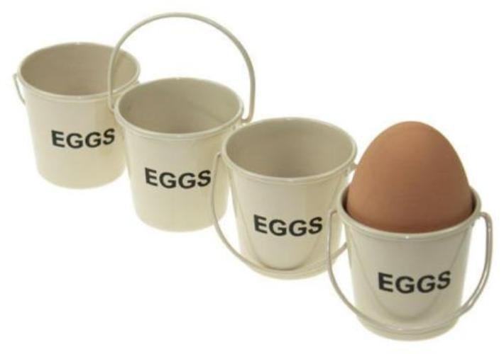 Egg Cup Example