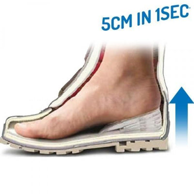SoSoles - The insoles that makes you look and feel great