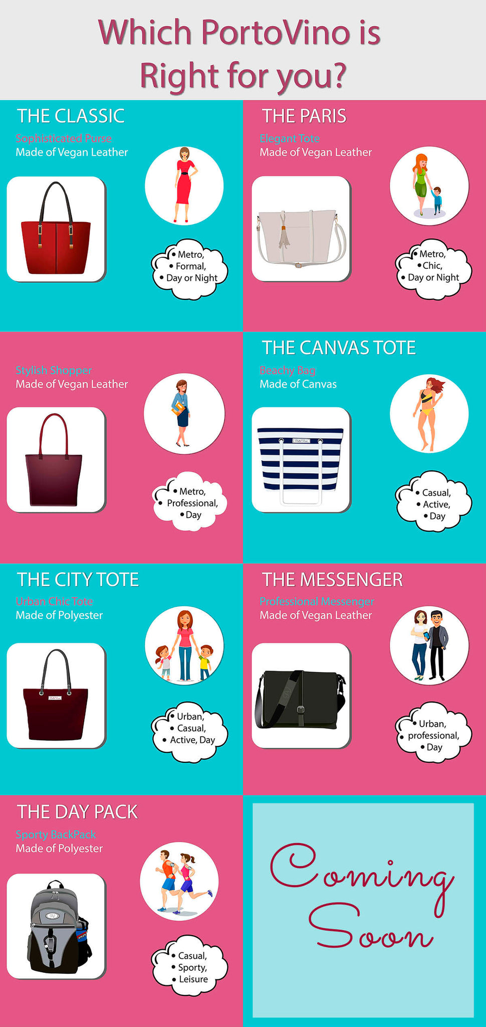 Which PortoVino Wine bag is right for you - Infographic