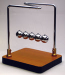 Newtonian Demonstrator - lyonscientific