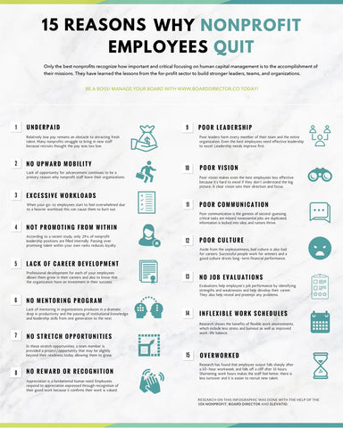 15 Reasons Why Nonprofit Employees Quit