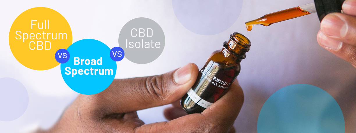 Full Spectrum CBD vs Broad Spectrum CBD vs CBD Isolate