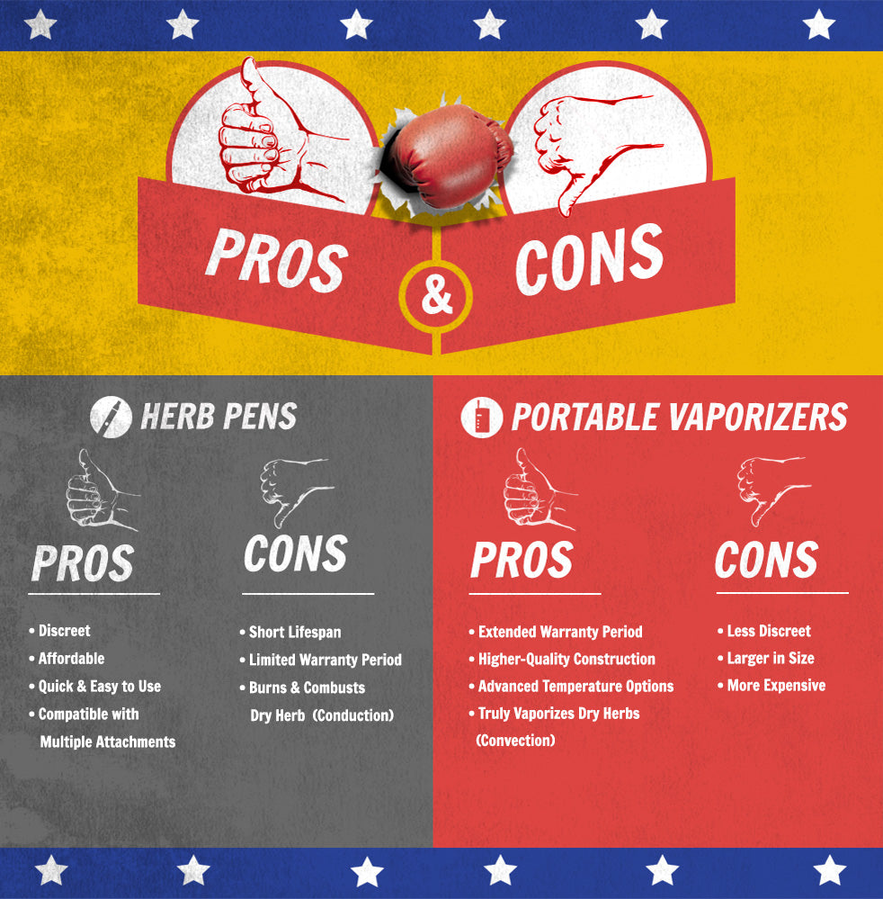 pros and cons of portable vaporizers and dry herb pens