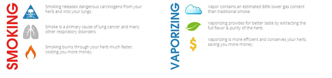smoking versus vaporizer picture