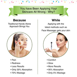 Anti Aging Face Massager by VIJUVE for Wrinkles Removal and Facial Skin Tightening
