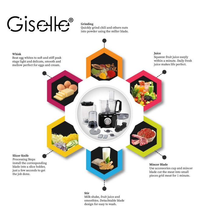 Giselle Food Processor, Blender, Chopper, Whisk, Slicer, Meat Grinder (KEA0221WH)