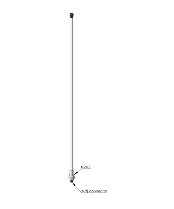 Photo of AC Antennas CXU3 UHF Antenna