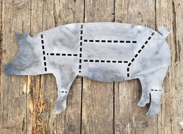 This sign is in the shape of a pig and dotted lines separate the cuts of pork