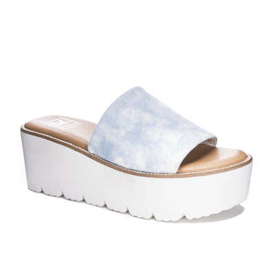 Pivot Canvas Platforms