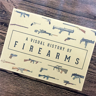 Visual History of Firearms Poster