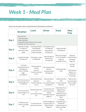 THERMOfit LIghten Up Challenge Week 1 Meal Plan