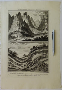 Diderot & d'Alembert (1768) 'Mineralogy, 4th collection. Mountains, plate 1 (p.135) from Encylopedie, v23. Copperplate engraving