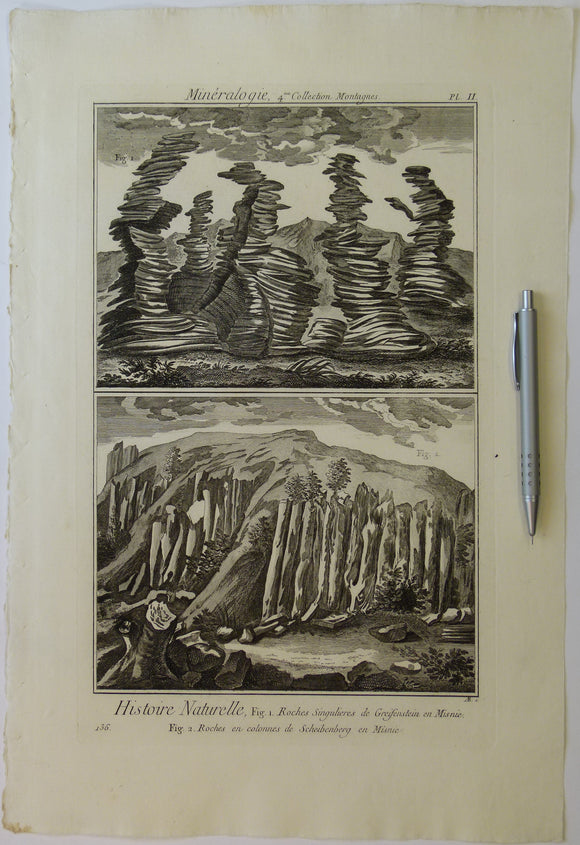 Diderot & d'Alembert (1768) 'Mineralogy, 4th collection. Mountains, plate 2 (p.136) from Encylopedie, v23. Copperplate engraving