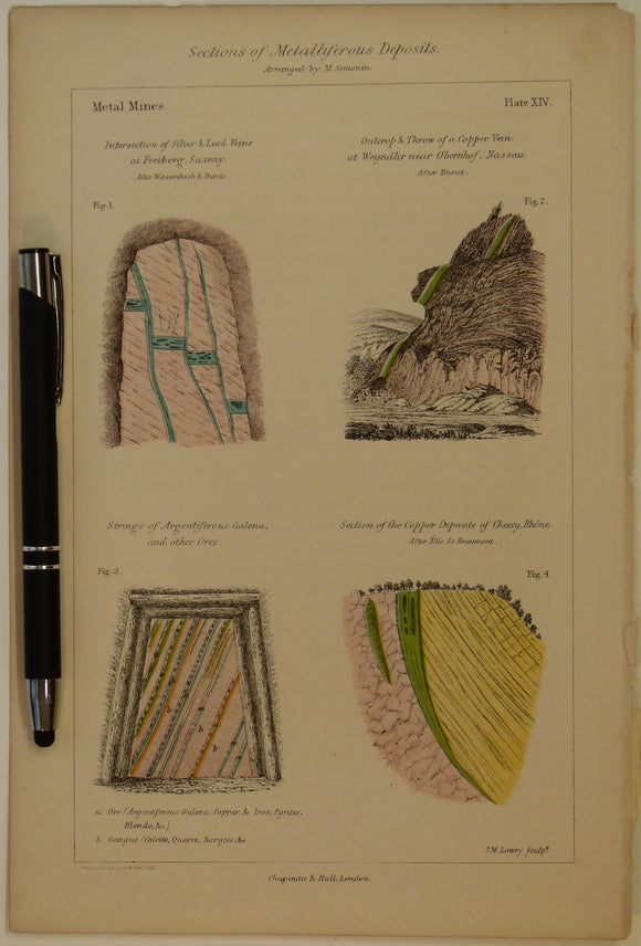 Sections of Metalliferous Deposits; Metal Mines, 1869, Plate 14, from Mines and Miners; or, Underground Life by L. Simonin