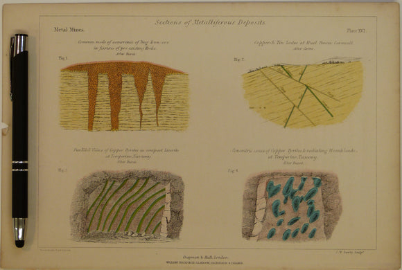 Sections of Metalliferous Deposits; Metal Mines, 1869, Plate 16, from Mines and Miners; or, Underground Life by L. Simonin