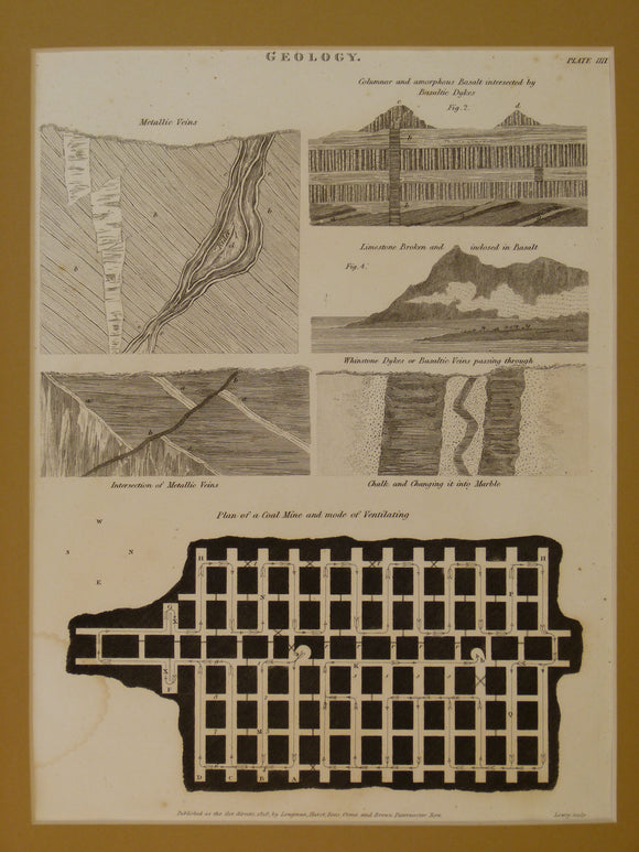 Geological sections. 1818. Engraving by JW Lowry as plate IIII (4) of The Cyclopaedia: or, Universal dictionary of arts, sciences, and literature
