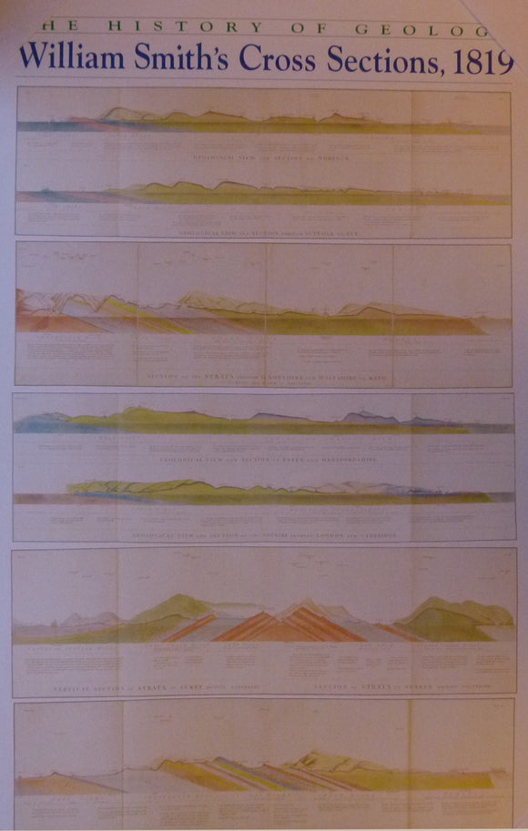 sections, The History of Geology, William Smith's Cross Sections, 1819. Reproduction.