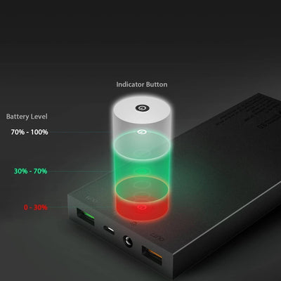 AUKEY PB-T9 16000mAh Quick Charge 3.0 Power Bank - Aukey Malaysia Official Store