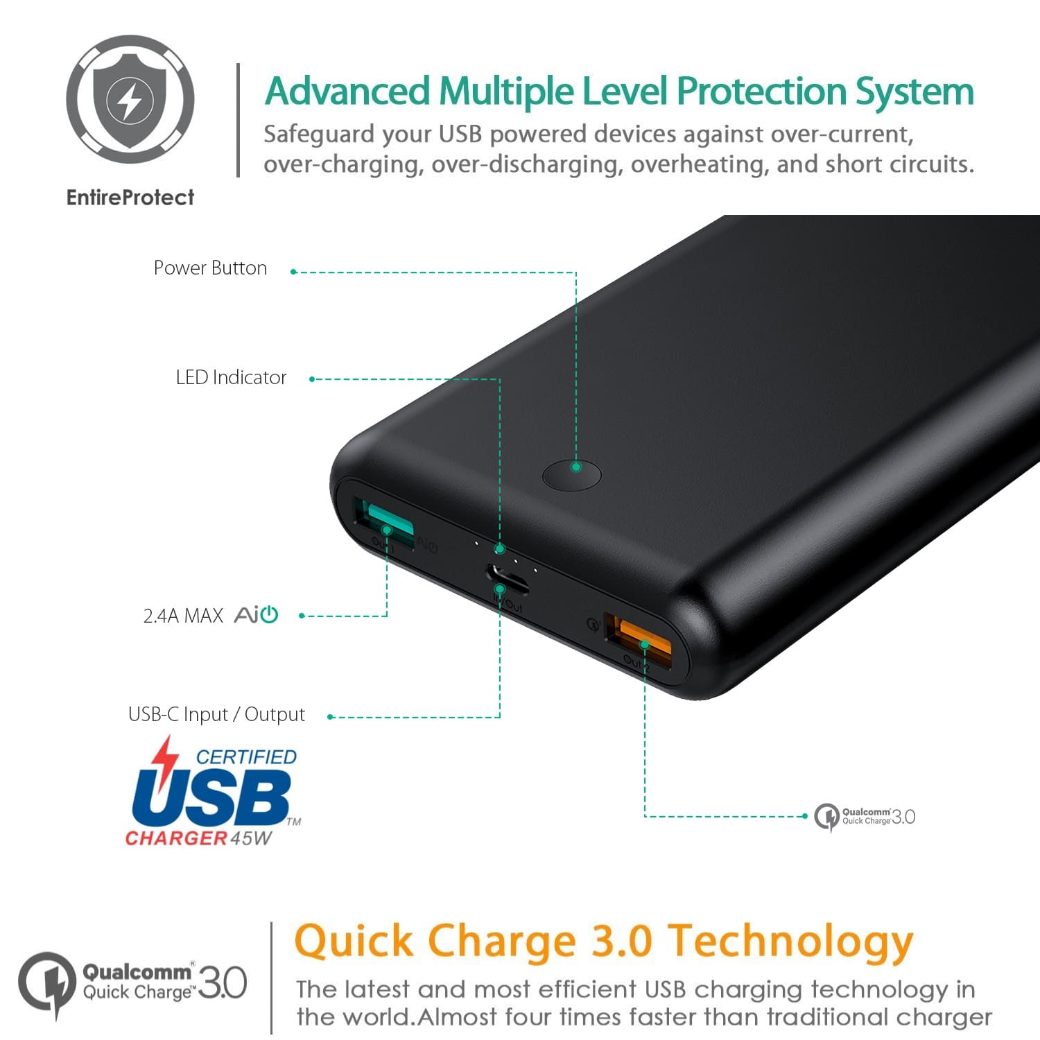 91afba7931b15a AUKEY PB-BY20S 55W 20100mAh Power Delivery 3.0 USB C Power Bank With Quick  Charge