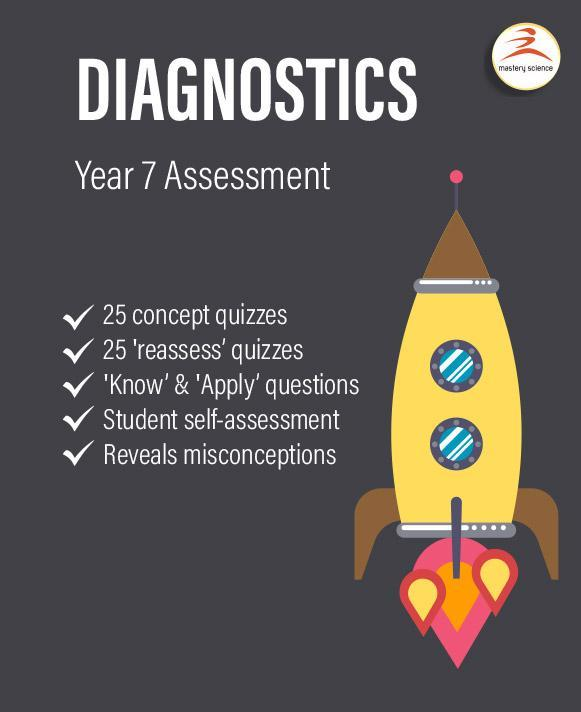 Diagnostic Assessments (Starter Pack upgrade)