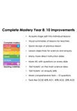 Complete Mastery year 8 full pack/topics