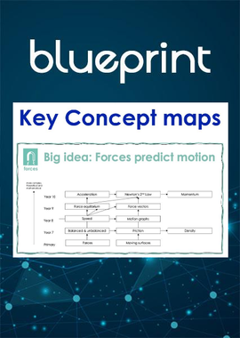 Blueprint Key Concept maps