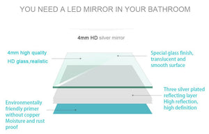 ELEGANT SHOWERS 700x500mm Bathroom LED Mirror Energy Saving - Elegant Showers