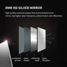 ELEGANT SHOWERS 500x700mm Bathroom LED Mirror Front White Lighted Touch Switch - Elegant Showers