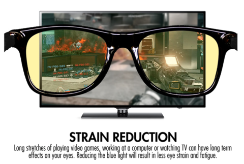 Eyes strain reduction method