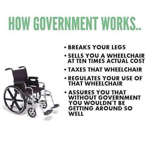 How government works.