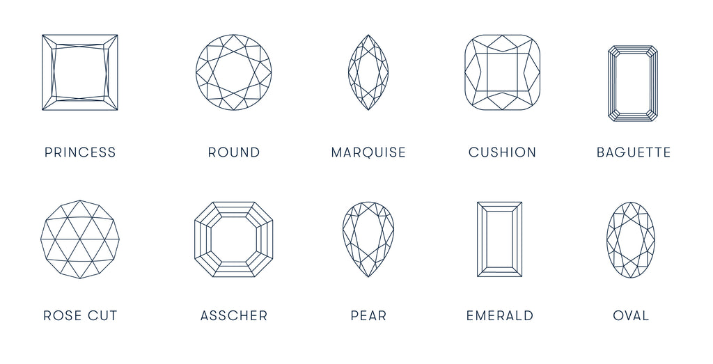 Our Guide to Gemstone Cuts You Should Know About