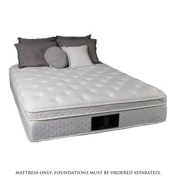 Imperial 675 Euro Top Mattress - Sterling Sleep Systems