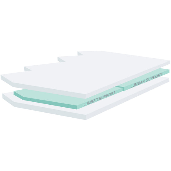 Sterling 6621 Waveless Softside Mattress, Mid Fill (6.25