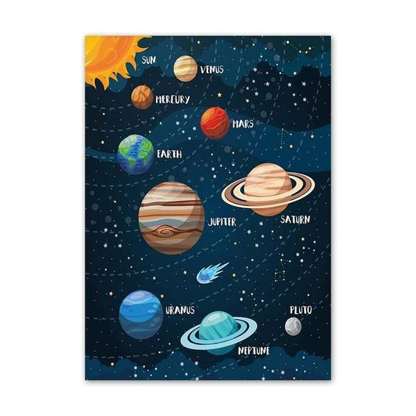 Outer Space Canvas Art - Custom Name Posters - Just Kidding Store