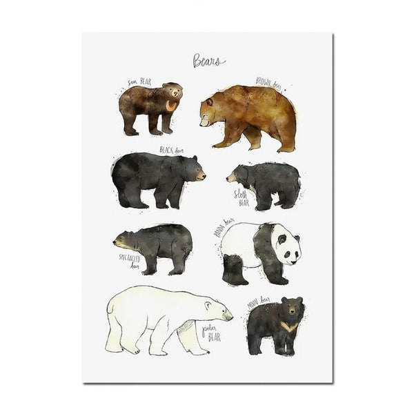 Watercolor Bears Canvas Painting - Just Kidding Store
