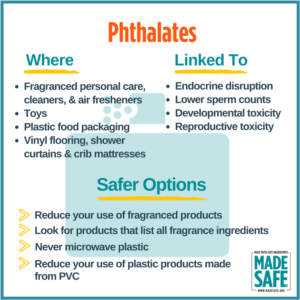Phtalates in cosmetics