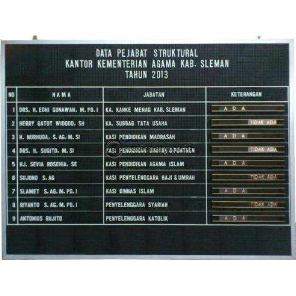 Papan Data Moviboard Gantung Uk 90 X 180 Office Equipment