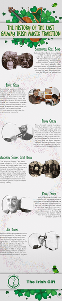 THE HISTORY OF THE EAST GALWAY IRISH MUSIC TRADITION