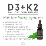 Surthrival D3 + K2 with Keto Friendly Ingredients Infographic