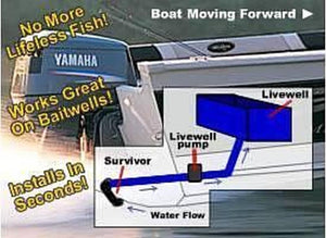 Survivor High Speed Water Pickup System For Boats - Flush Mount - Krusher Marine Products