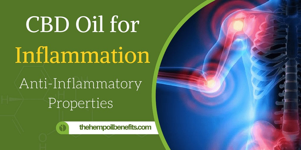 CBD Benefits for Inflammation and Arthritis